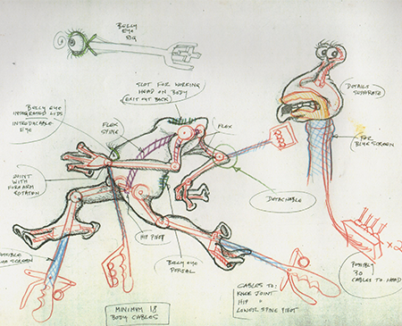 Ibod schematic